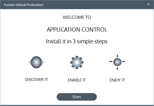 What is the Application Control of Panda? - Technical