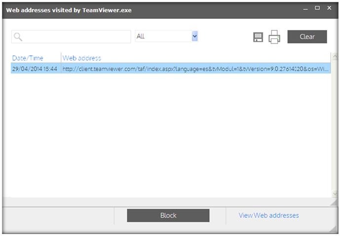 URLs accessed