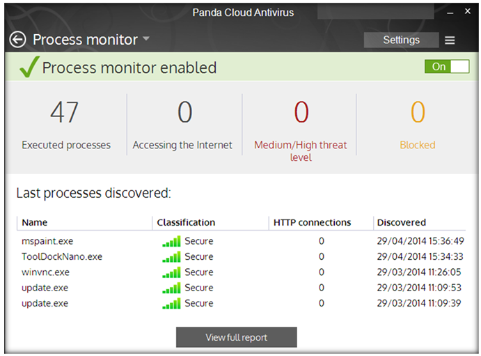 Process monitor Panda Cloud AV