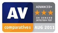 AV-COMPARATIVES-AUGUST_ADVANCED+_PCAV