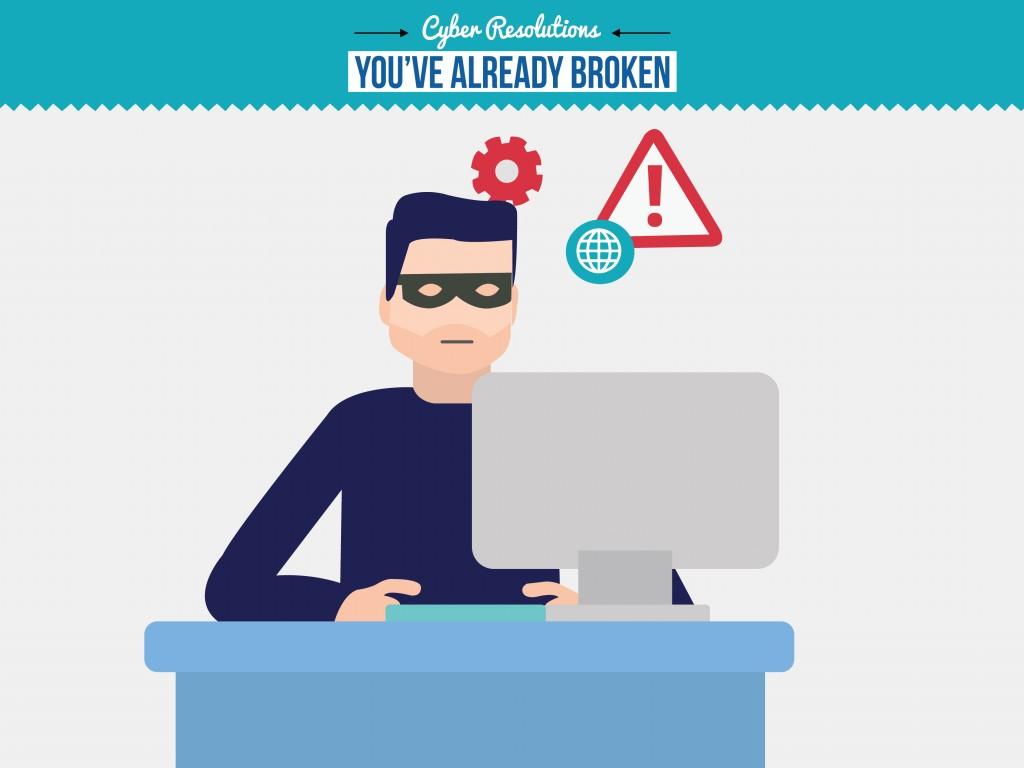 broken cyber resolutions