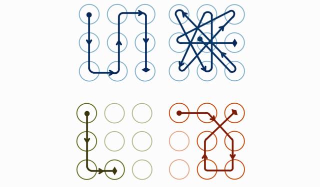 choosing a pattern