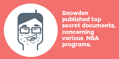 Snowden-EN