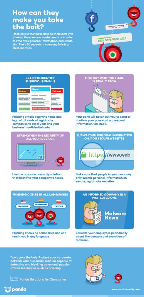phishing-tips- panda- security