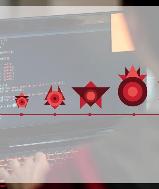 malware-panda-security