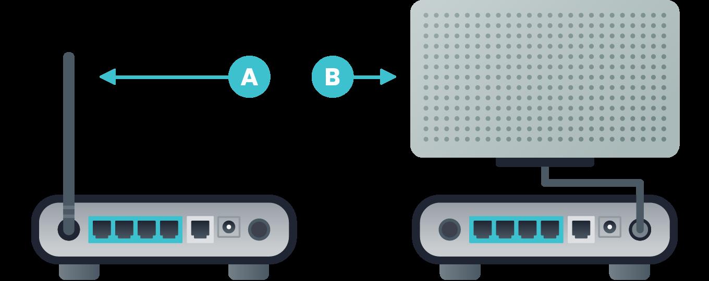 How to Boost WiFi Signal - Panda Security Mediacenter