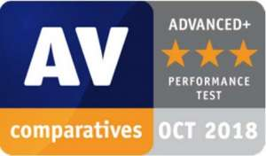 AV Comparatives Performance Test