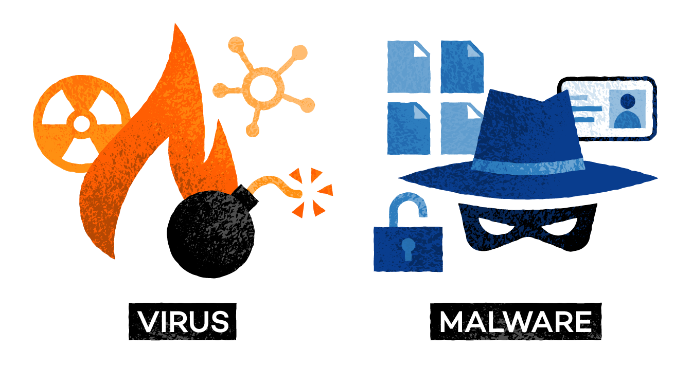 virus vs malware