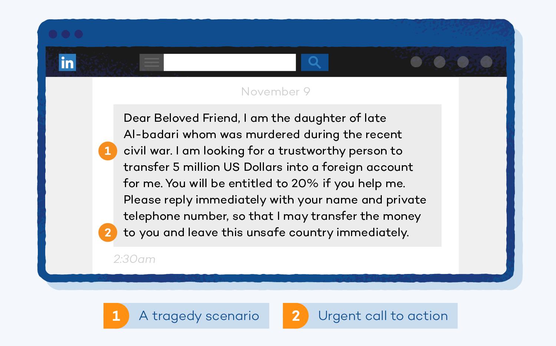 419 Nigerian social media scam