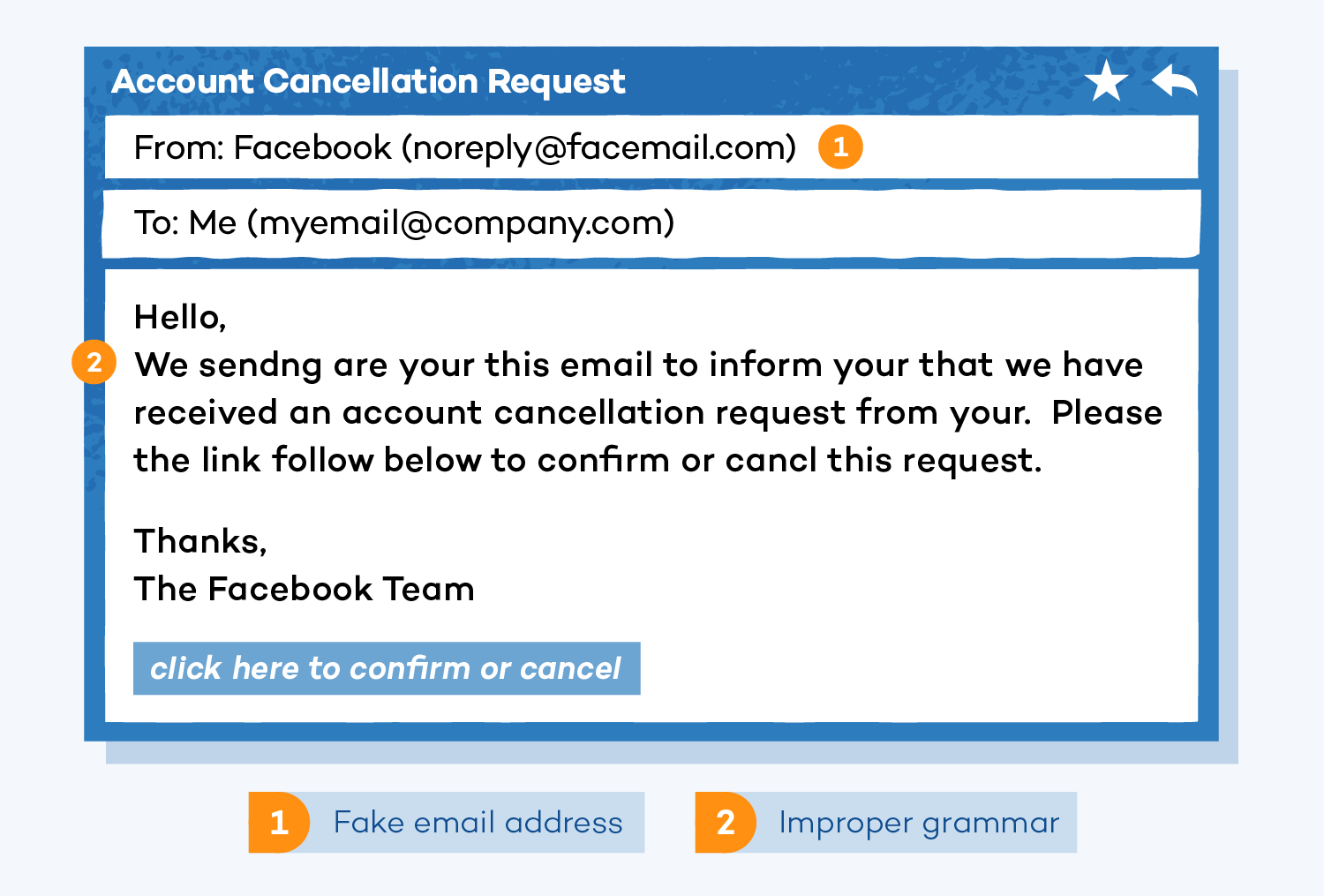 account cancelled social media scam