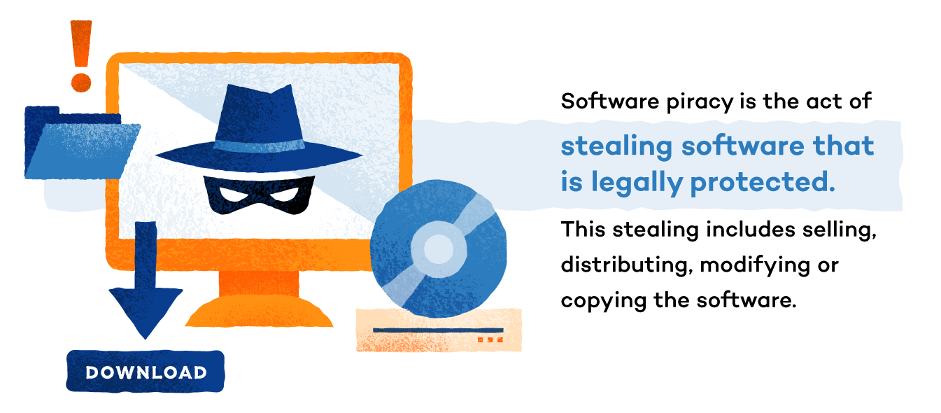 software piracy definition