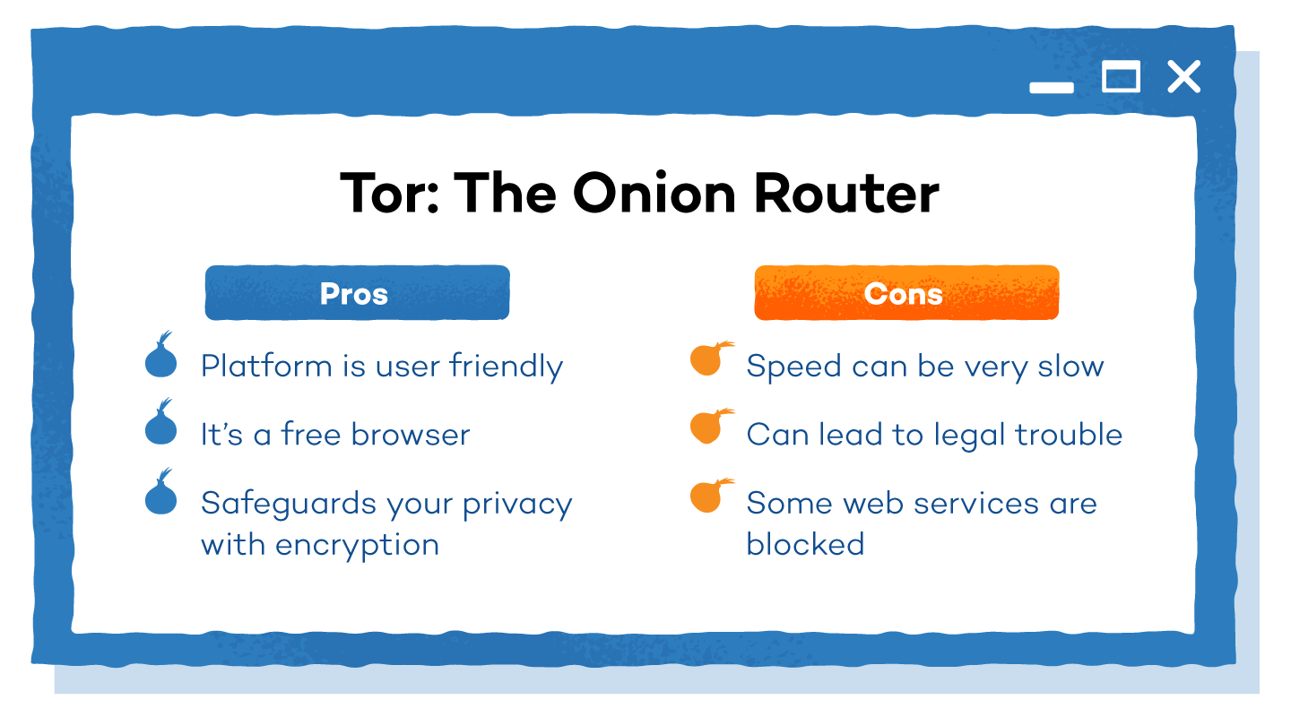 graphic that shows the pros and cons of the tor browser