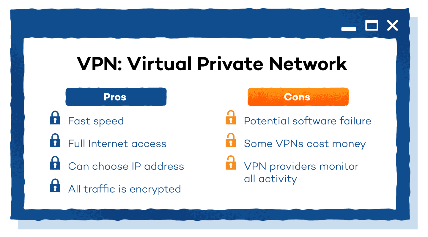 graphic that shows the pros and cons of a vpn