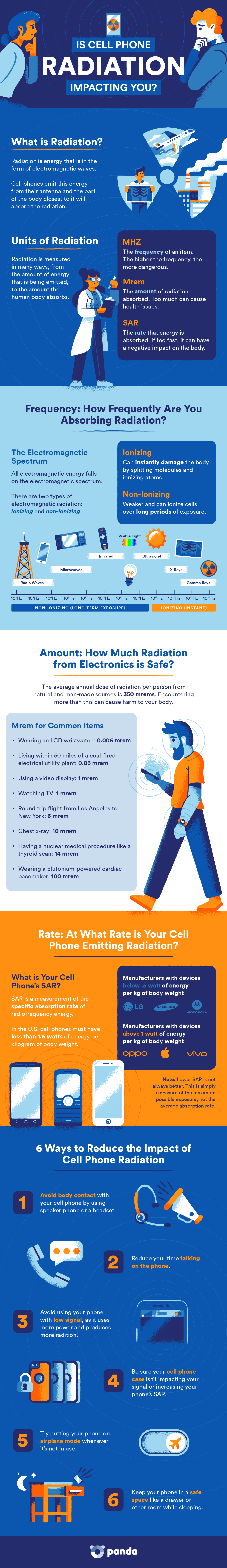 infographic of cell phone radiation