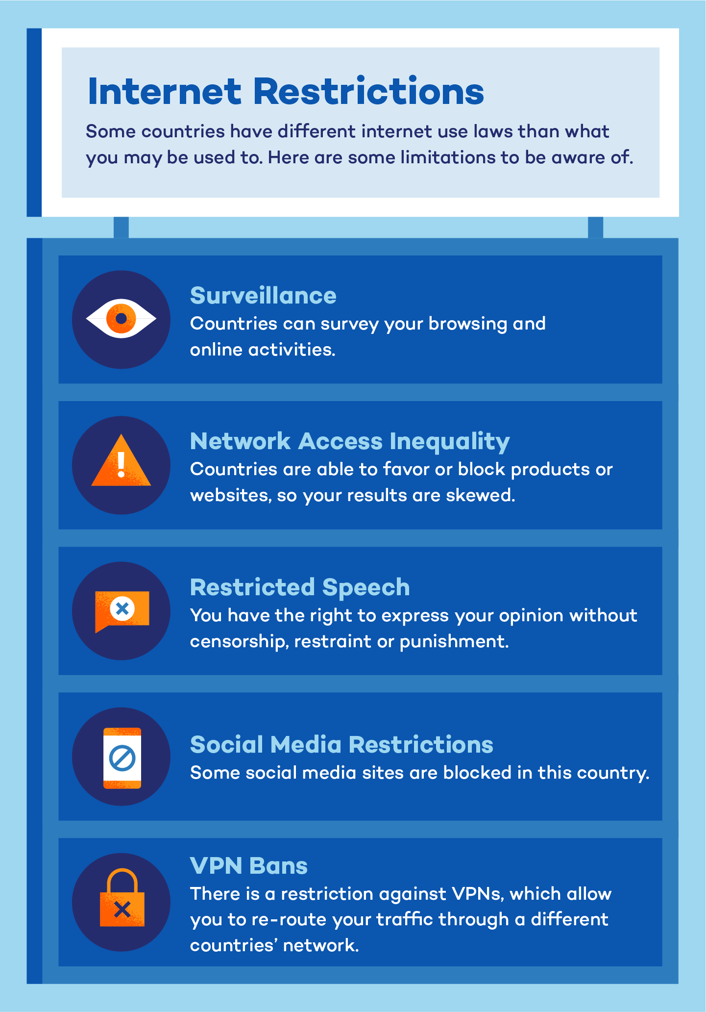internet restrictions while abroad