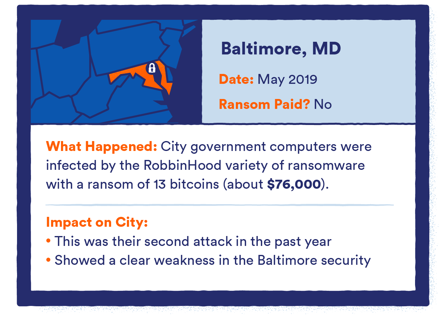 graphic that shows ransomware in baltimore