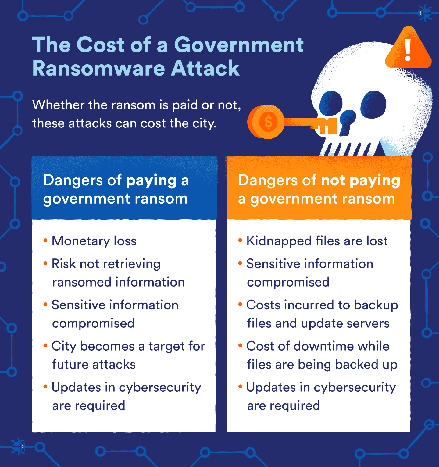 dangers of a ransomware attack