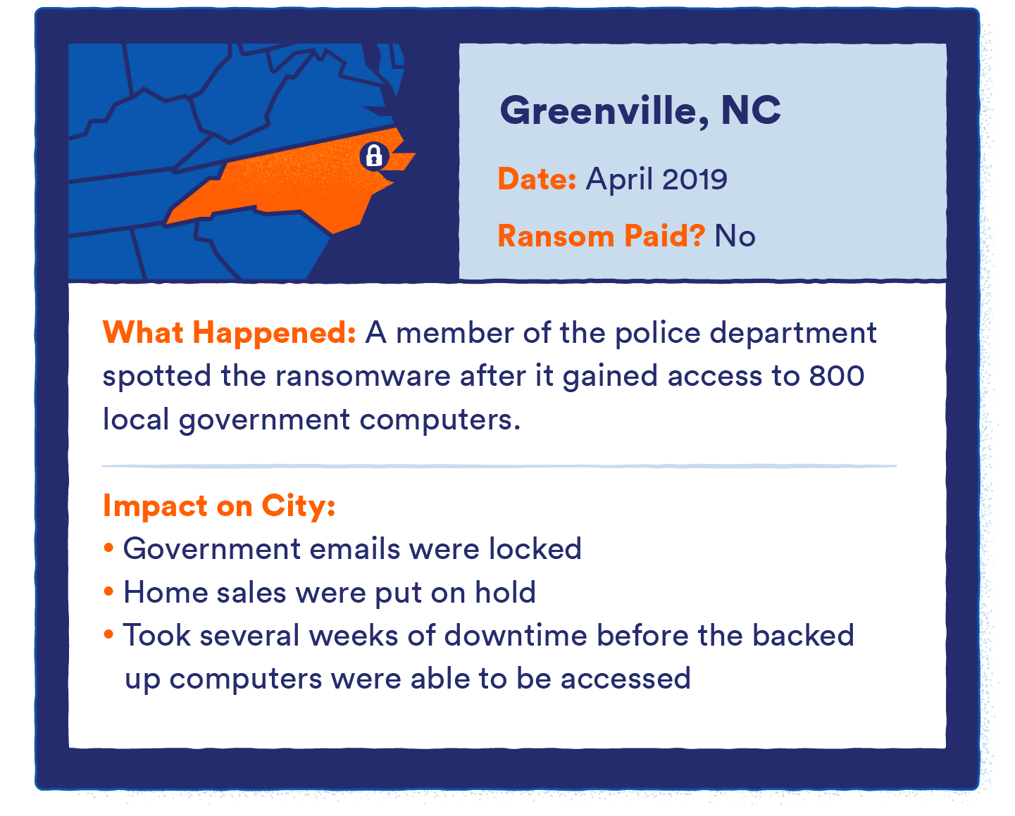 graphic that shows ransomware in greenville