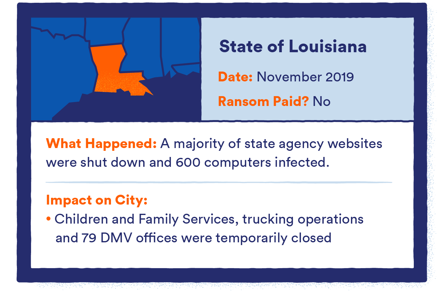 graphic that shows ransomware in Louisiana