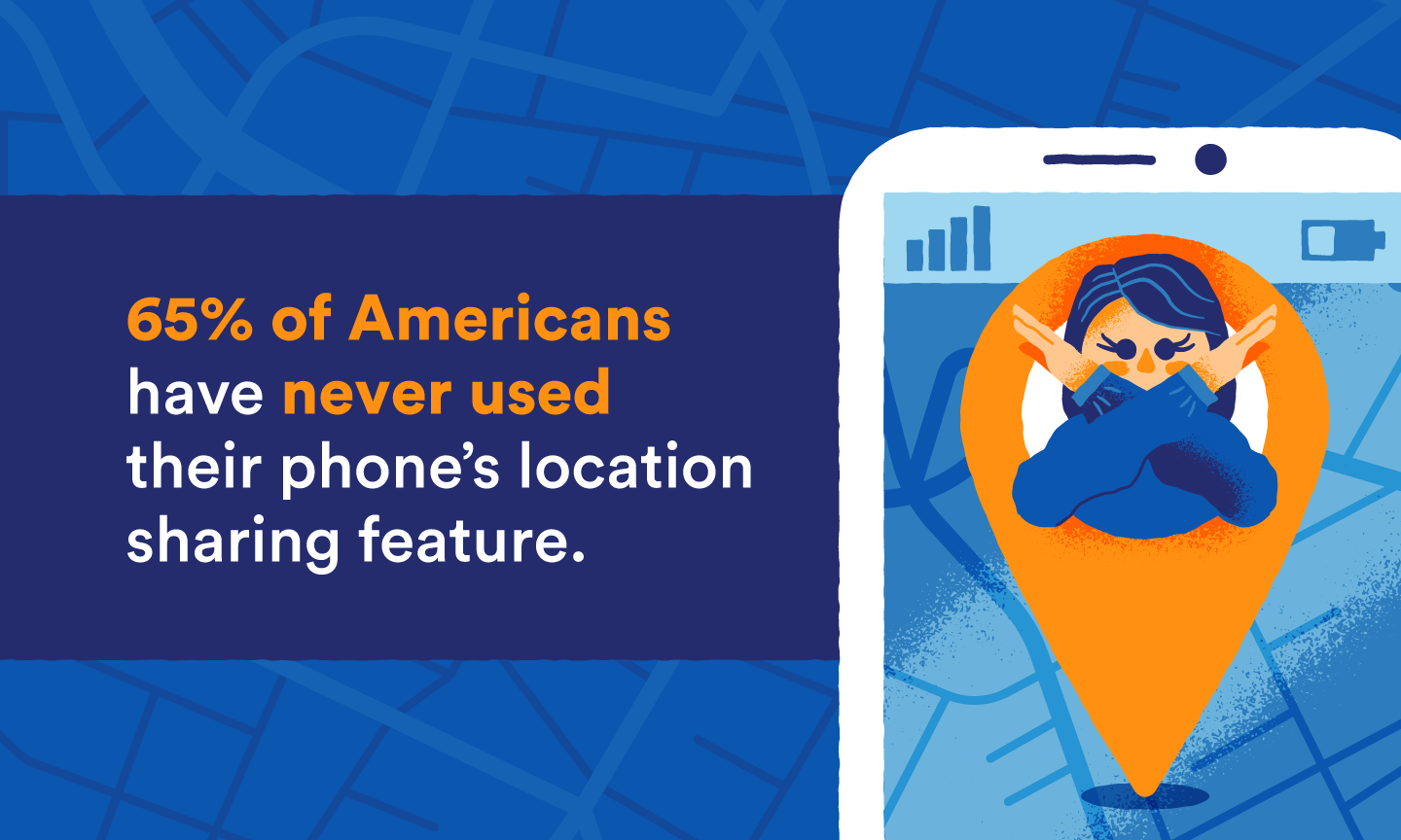 graphic of a stat about location sharing