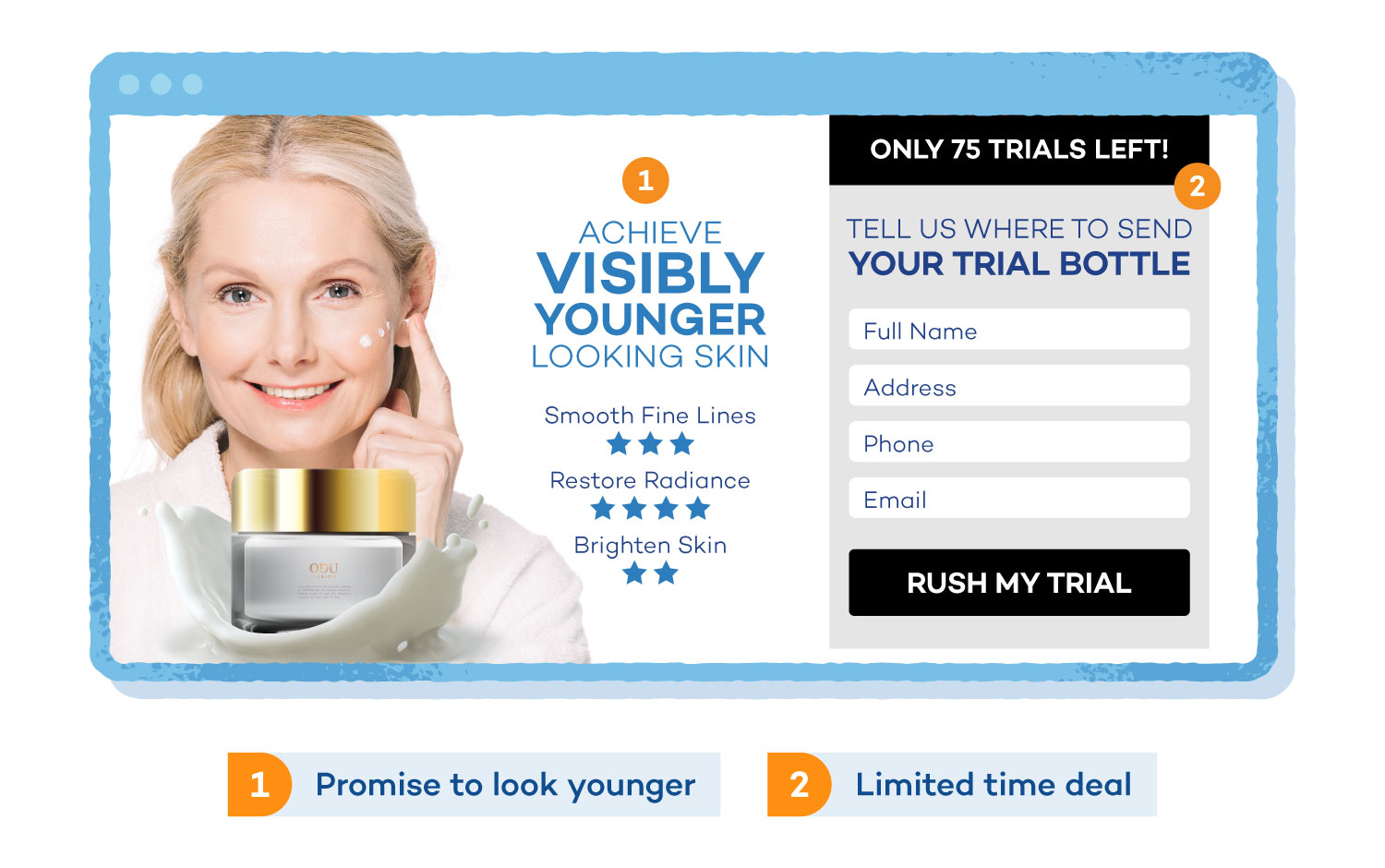 graphic that shows anti-aging scam