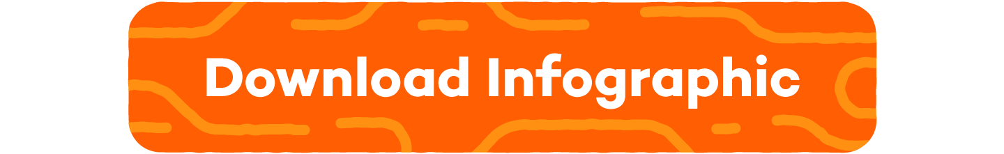 download infographic button