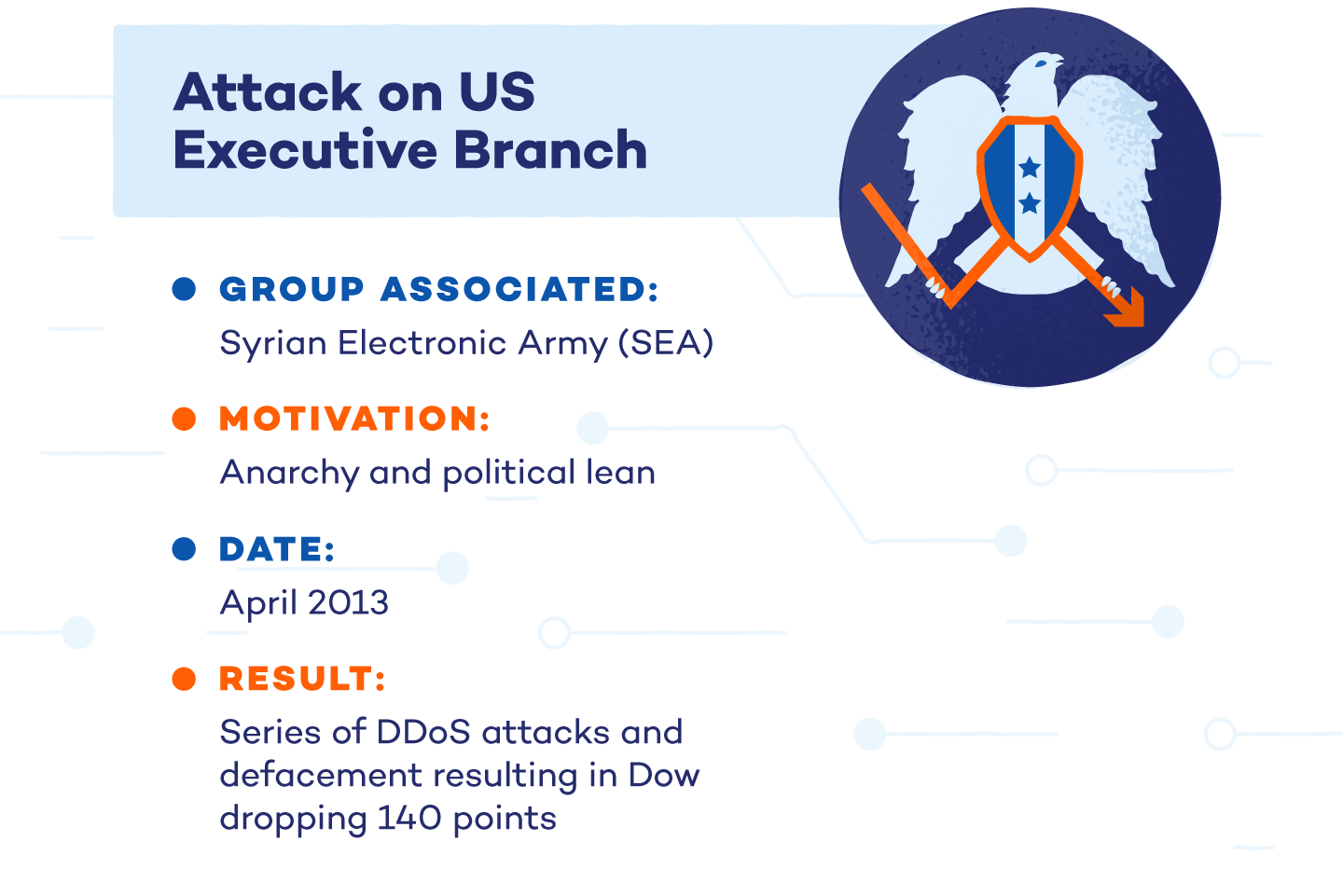 attack-on-us-executive-branch