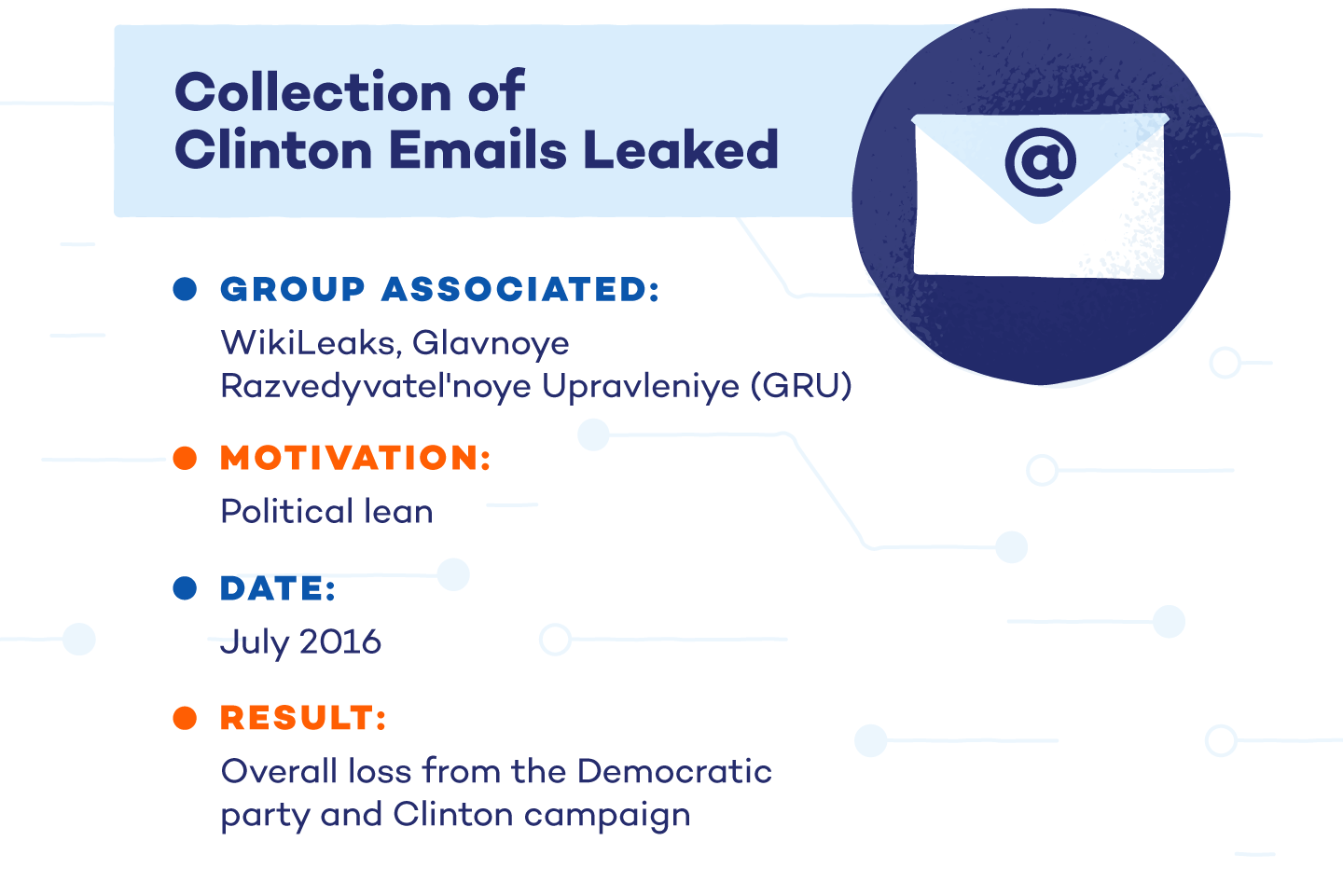 collection-of-clinton-emails-leaked