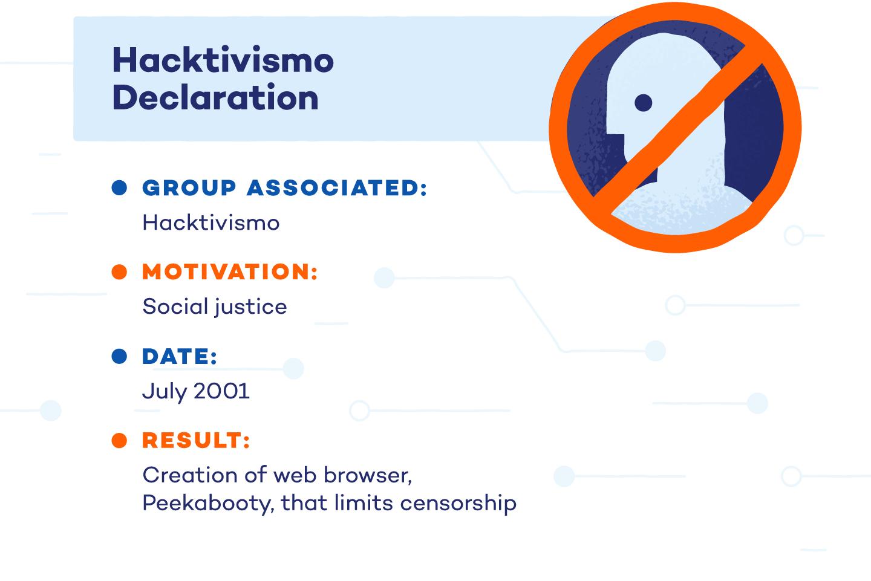 hacktivismo-declaration
