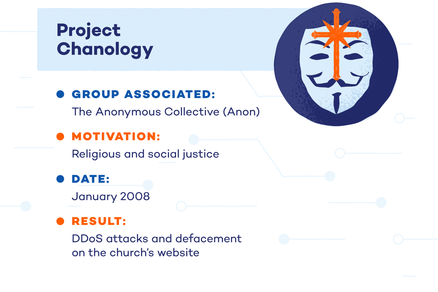 project-chanology