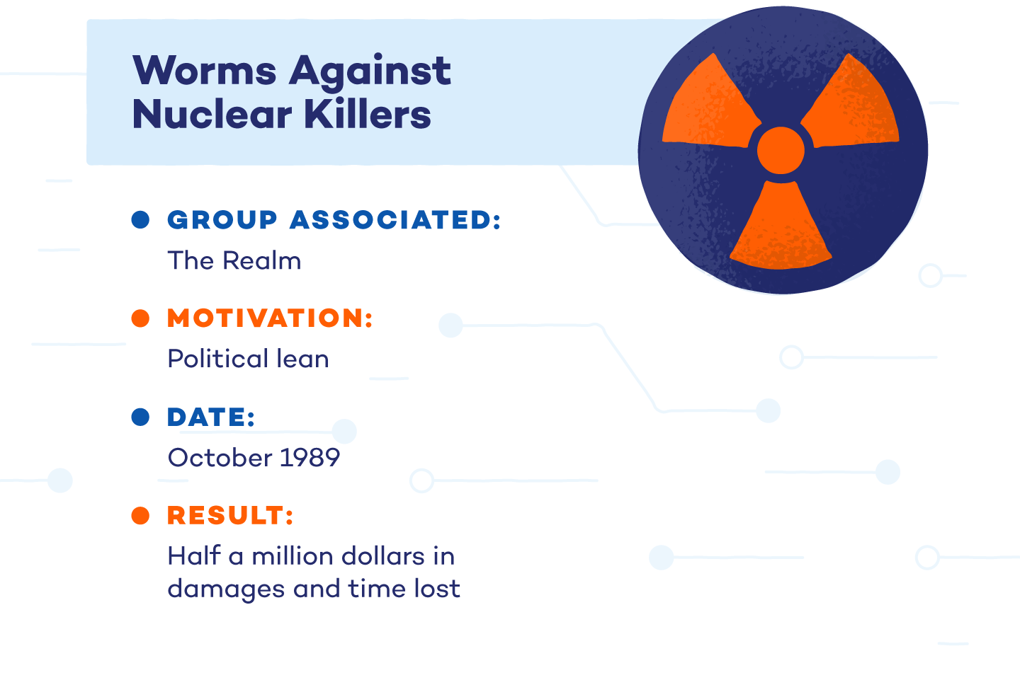 worm-against-nuclear-killers