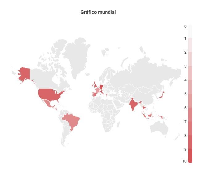 map-sodinokibi
