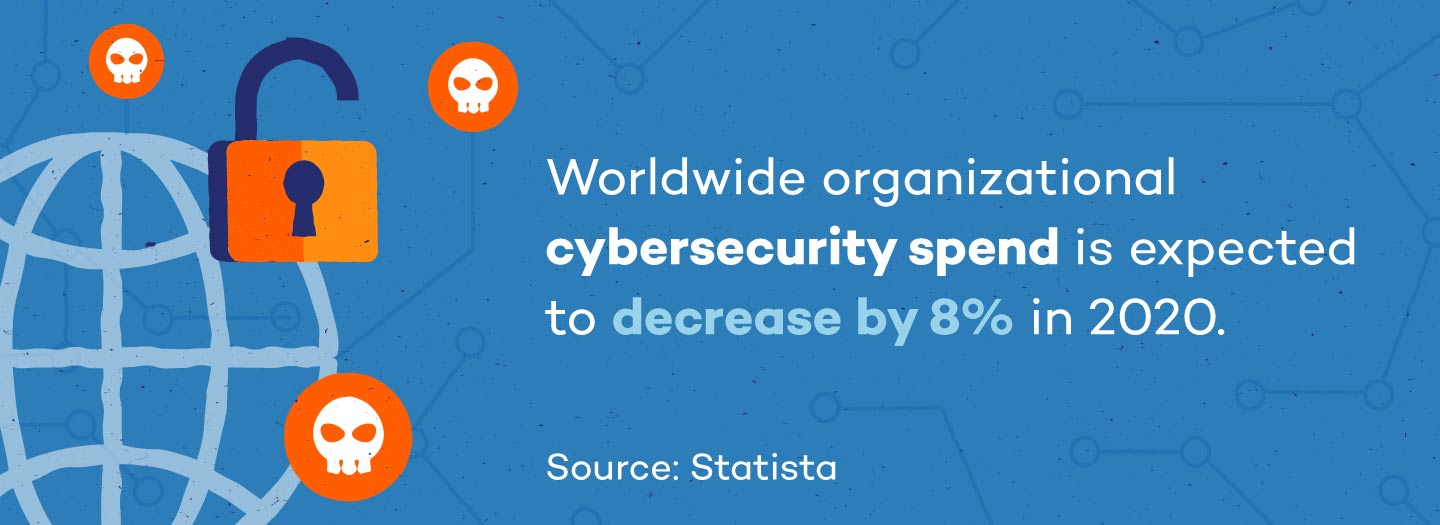 cybersecurity-spend