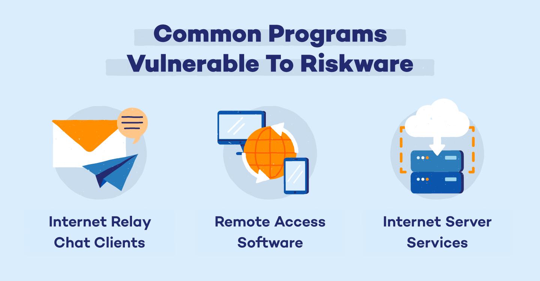 common-programs-vulnerable-to-riskware