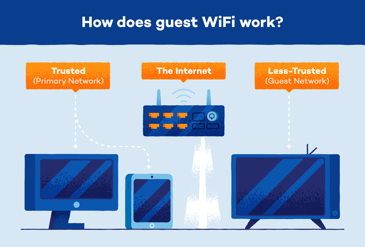 guest-wifi-explained