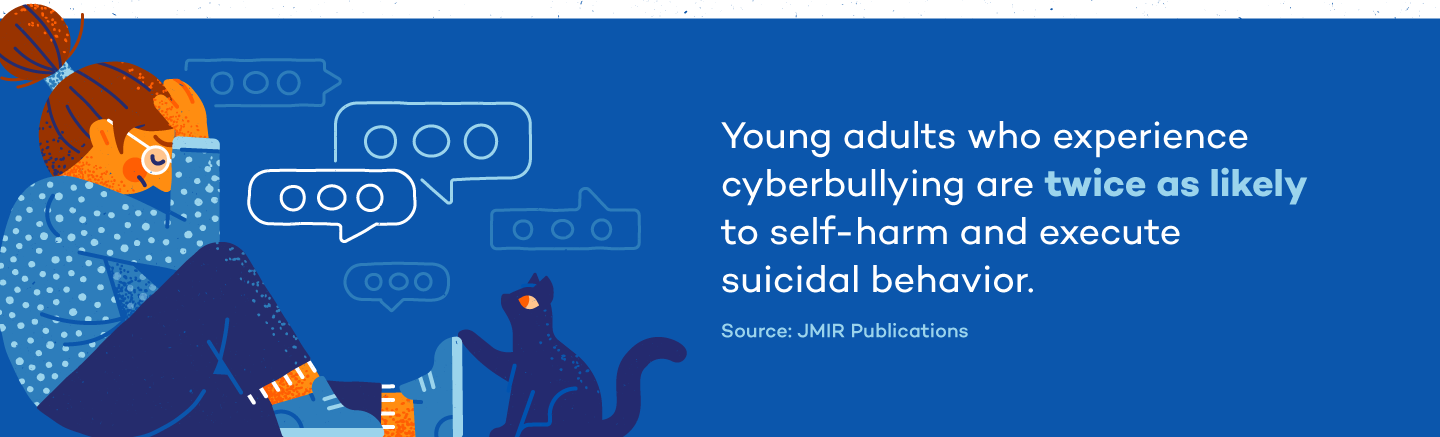 young-adults-experience-cyberbullying-self-harm