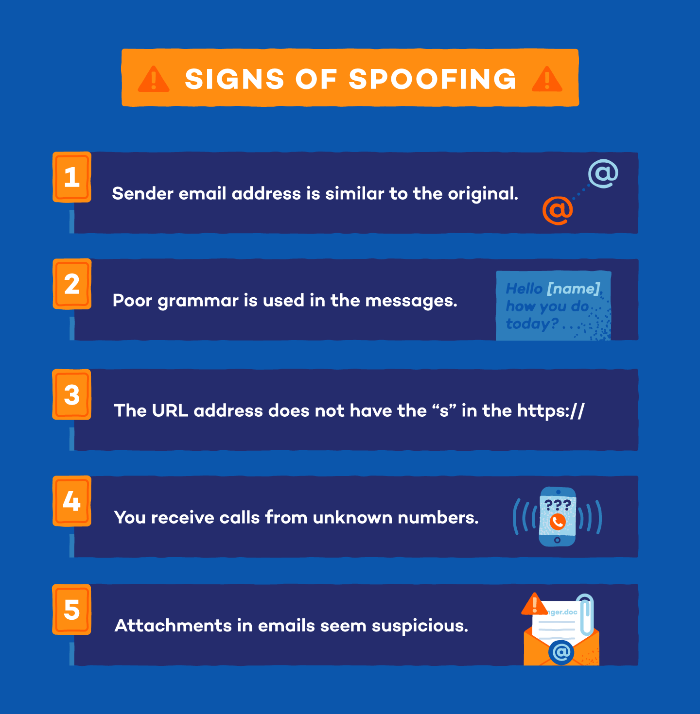 signs-of-spoofing