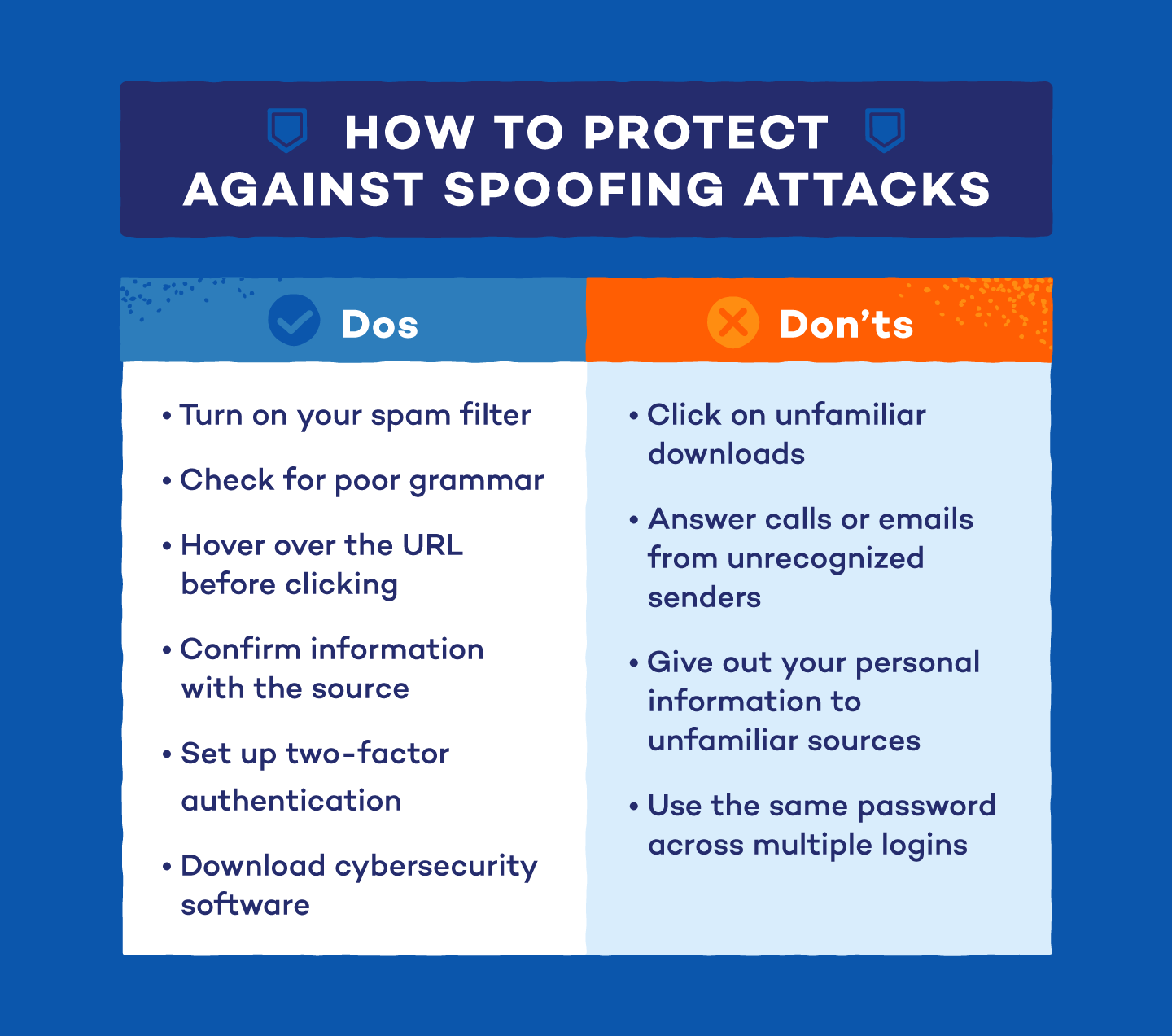 how-to-protect-against-spoofing-attacks-dos-and-donts