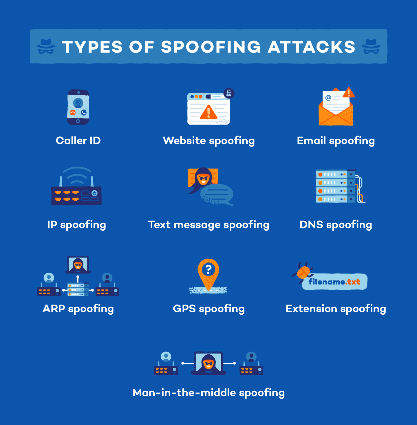 types-of-spoofing-attacks