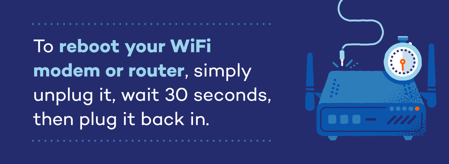 To reboot your wifi modem or router, simply unplug it, wait 30 seconds, then plug it back in.