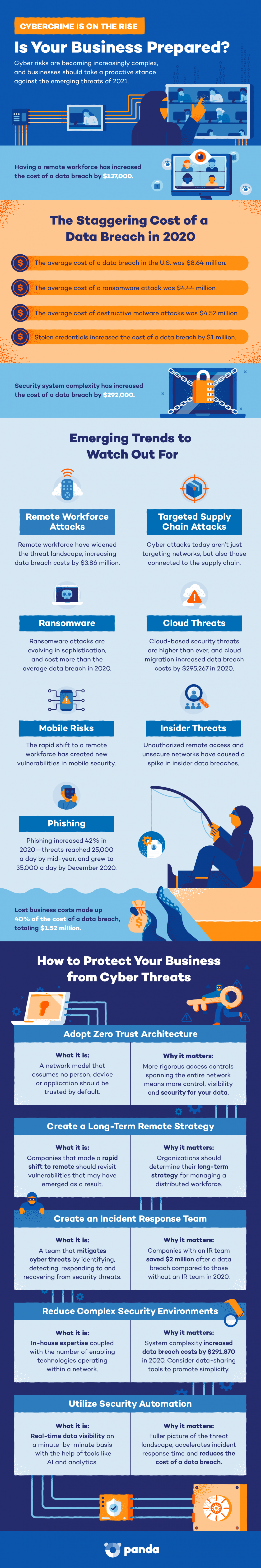 cybersecurity-trends
