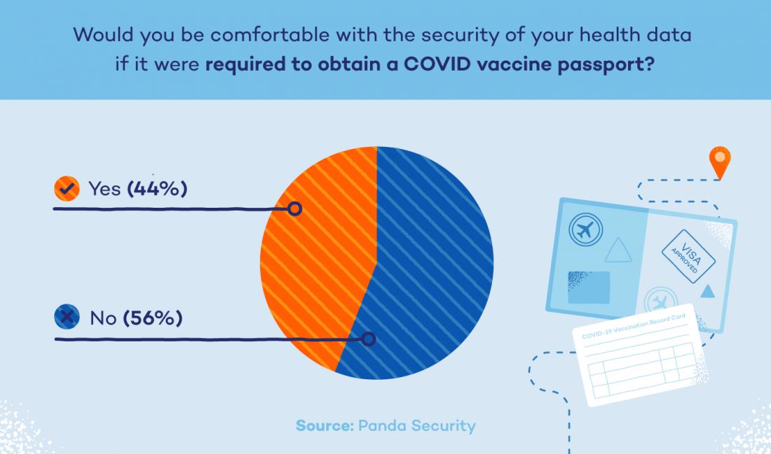 covid-vaccine-passport-chart