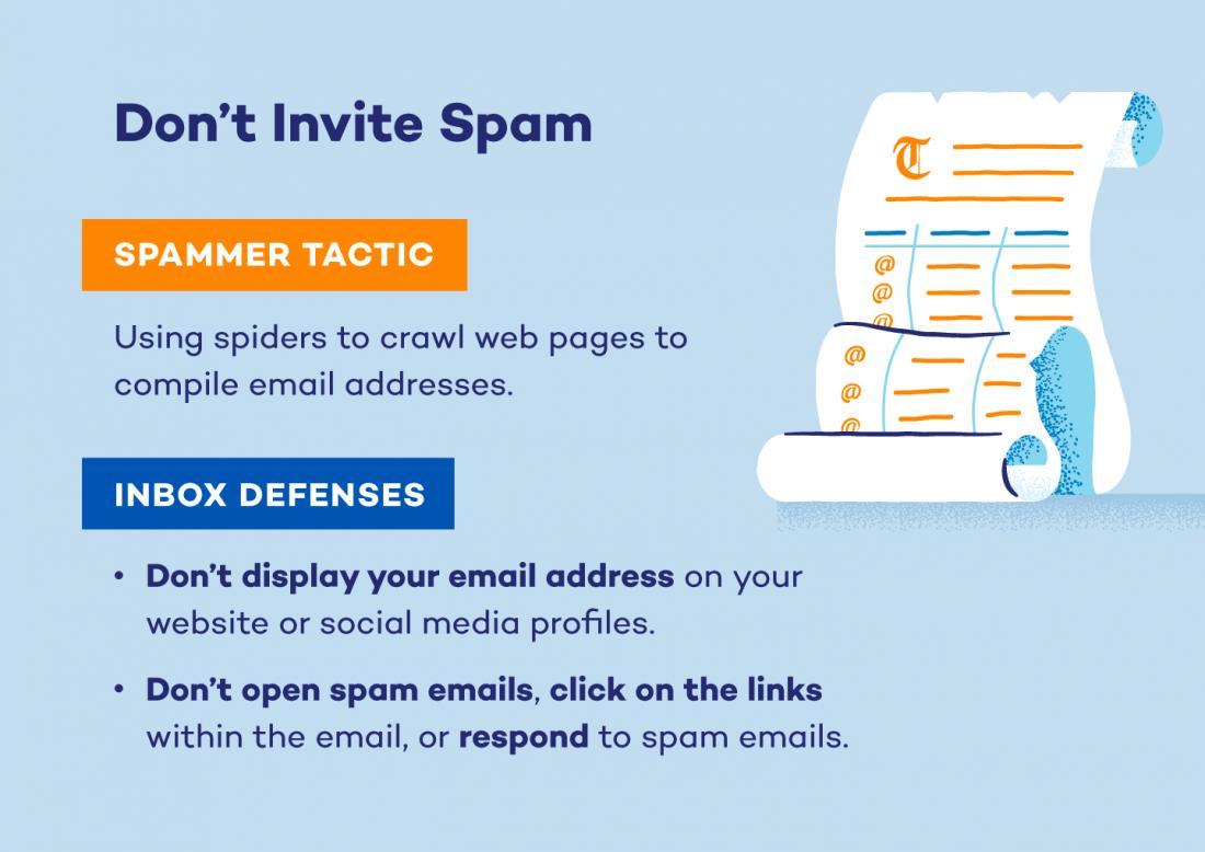 Dont-invite-spam