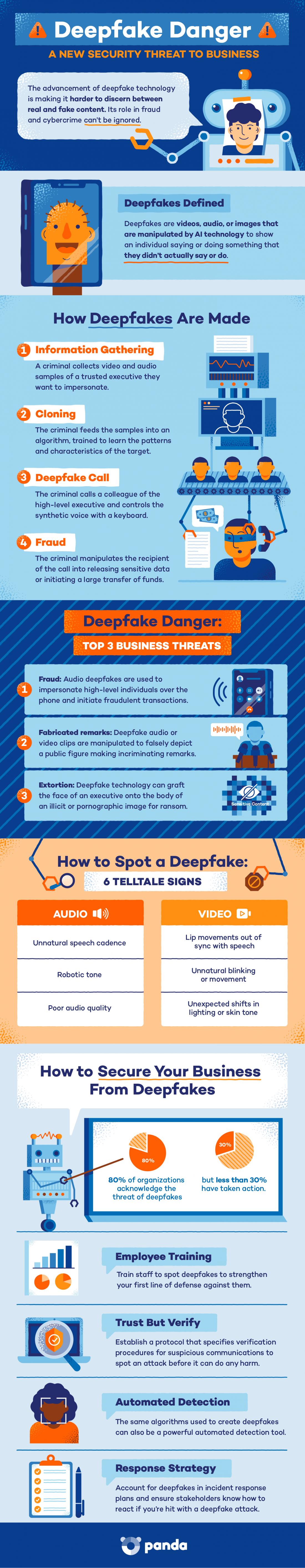 deepfake-danger