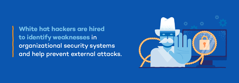 what-hat-hacker-definition