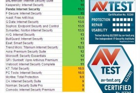 AVtest-july2