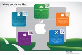 Mitos sobre Mac - Infografía