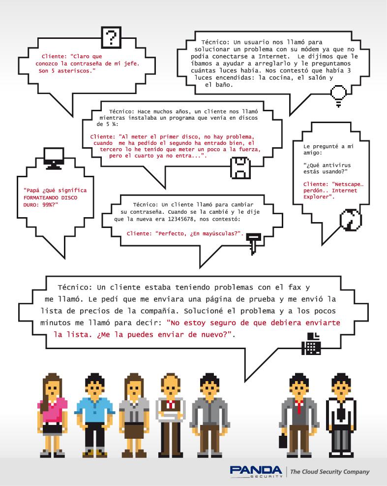 Anécdotas informática