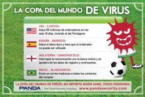 virus Mundial