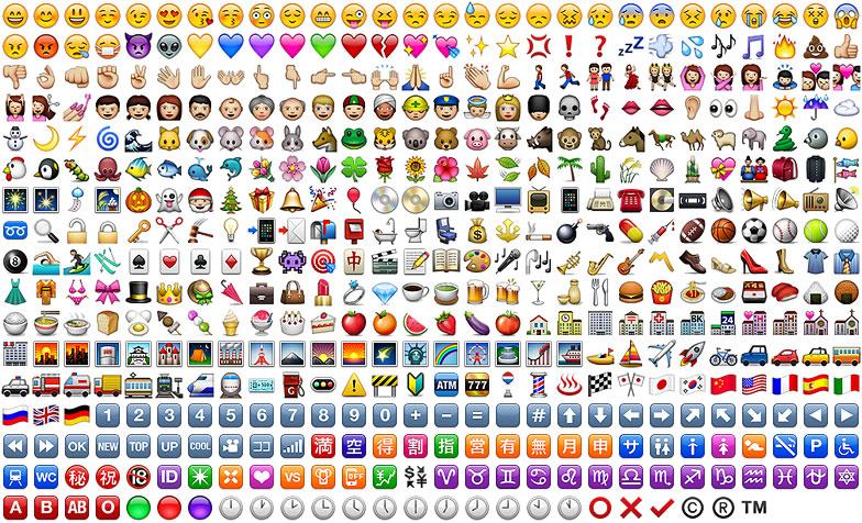 whatsapp emoticonos